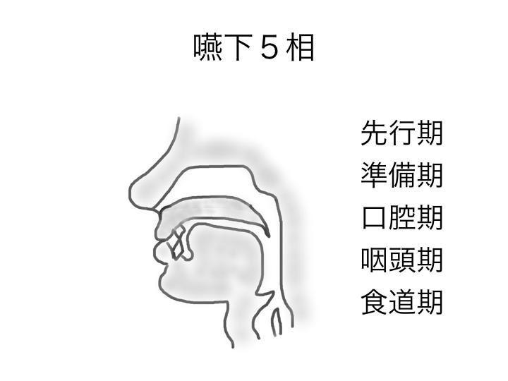 POST原稿 説明図.001