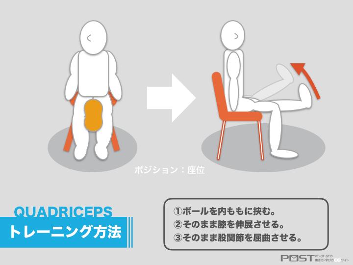 大腿四頭筋の筋トレ
